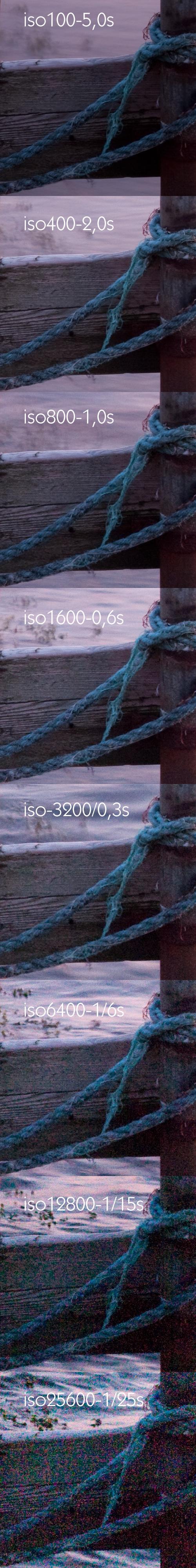 5d-mark-ii-iso-test-detailzeichnung